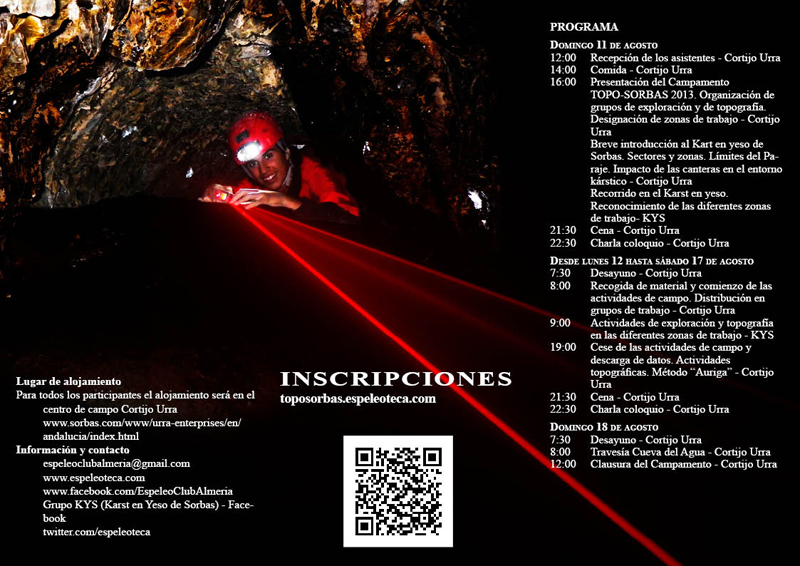 Tríptico International Topo Caving Camp